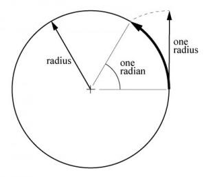 Radian definition