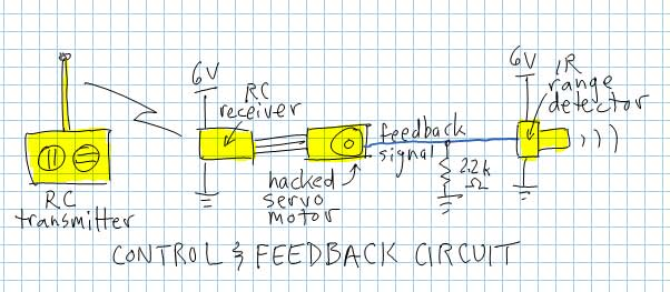 Control and Feedback Circuit